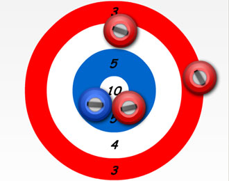 Kurling blue and red concentric rings with scoring and player stones.