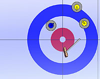 Overhead view of a curling target area. Blue outer circle, white middle circle and red inner circle.
