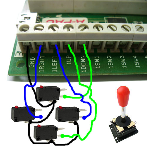 Guide for wiring in an arcade stick to an Ultimarc A-PAC