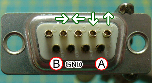 Pinout guide for an Atari style D9-sub male joystick port.