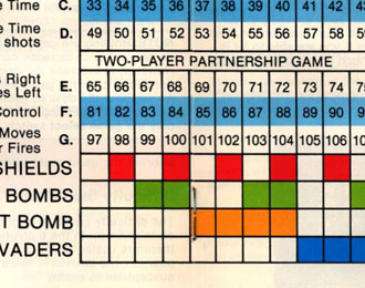 Team Player game variation instructions snippet from Atari VCS Space Invaders.